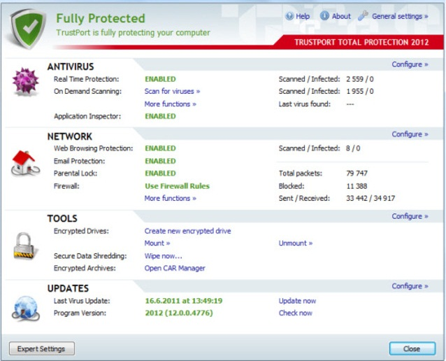 TrustPort Total Protection license key