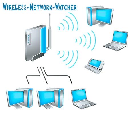 Wireless Network Watcher serial number